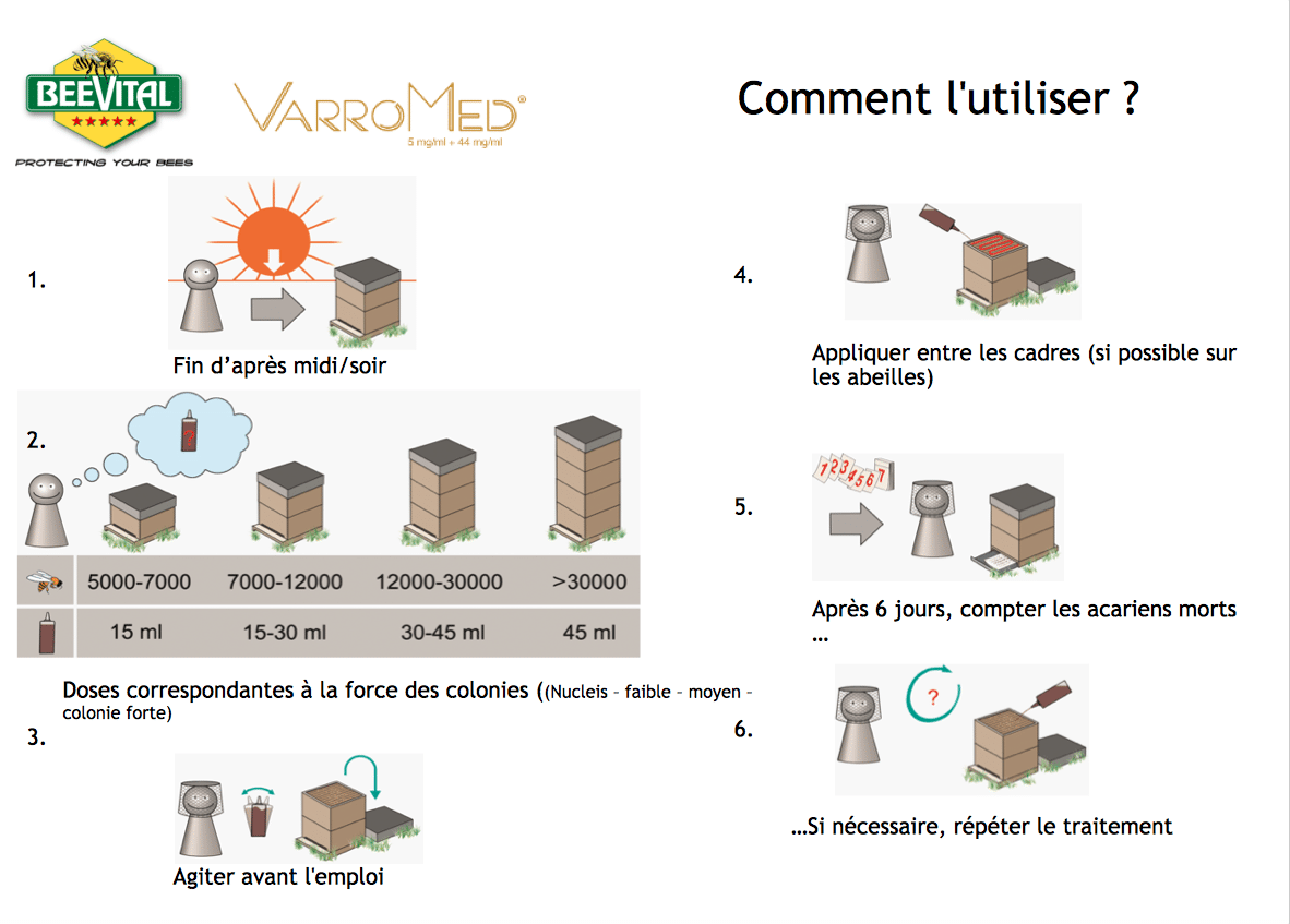 Varromed BeeVital